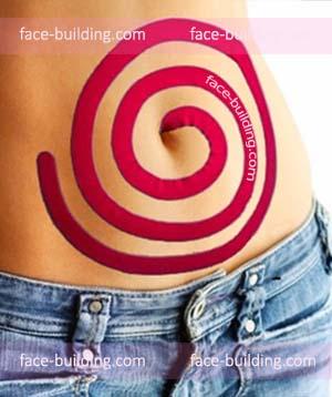 Тейпирование живота для похудения при лишнем весе и проблемах с желудочно-кишечным трактом